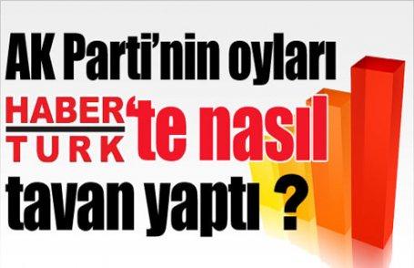 AKP oyları Habertürk'te nasıl tavan yaptı ?
