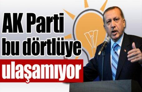 AKP'nin ulaşamadığı dörtlü !