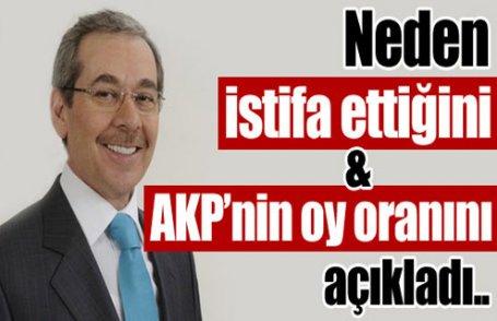 İşte Abdüllatif Şener'in istifa nedeni !