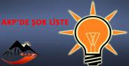 Ağrı AK Parti'de Şok Liste