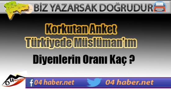 Türkiye de Müslümanların Nüfusa Oranı
